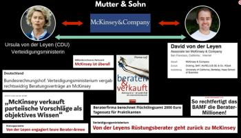 """Untersuchungs Ausschuss, wegen den kriminellen Umtrieben von:  """"Accenture"""",  McKinsey, gekauften Generälen und Ursula von der Leyen"""