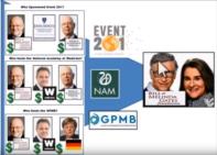 Global Preparedness Monitoring Board (GPMB) https://dip21.bundestag.de/dip21/btd/19/186/1918618.pdf